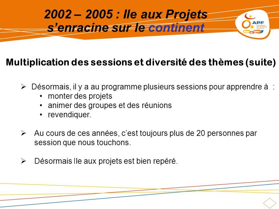 2002 – 2005 : Ile aux Projets senracine sur le continent Désormais, il y a au programme plusieurs sessions pour apprendre à : monter des projets animer des groupes et des réunions revendiquer.