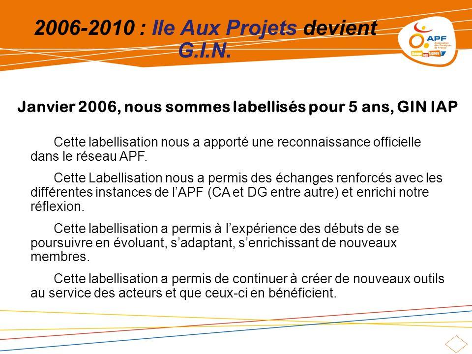 2006-2010 : Ile Aux Projets devient G.I.N. Cette labellisation nous a apporté une reconnaissance officielle dans le réseau APF. Cette Labellisation no