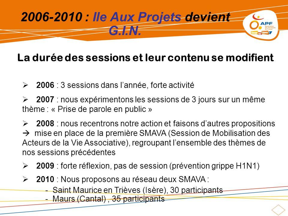 2006-2010 : Ile Aux Projets devient G.I.N. 2006 : 3 sessions dans lannée, forte activité 2007 : nous expérimentons les sessions de 3 jours sur un même
