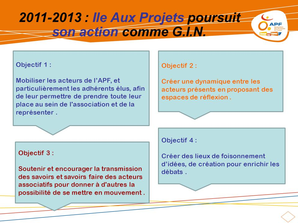 2011-2013 : Ile Aux Projets poursuit son action comme G.I.N. Objectif 1 : Mobiliser les acteurs de lAPF, et particulièrement les adhérents élus, afin