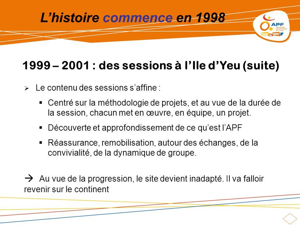 1999 – 2001 : des sessions à lIle dYeu (suite) Lhistoire commence en 1998 Le contenu des sessions saffine : Centré sur la méthodologie de projets, et au vue de la durée de la session, chacun met en œuvre, en équipe, un projet.
