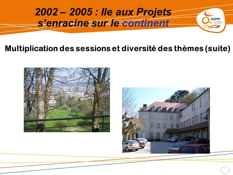 2002 – 2005 : Ile aux Projets senracine sur le continent Multiplication des sessions et diversité des thèmes (suite)