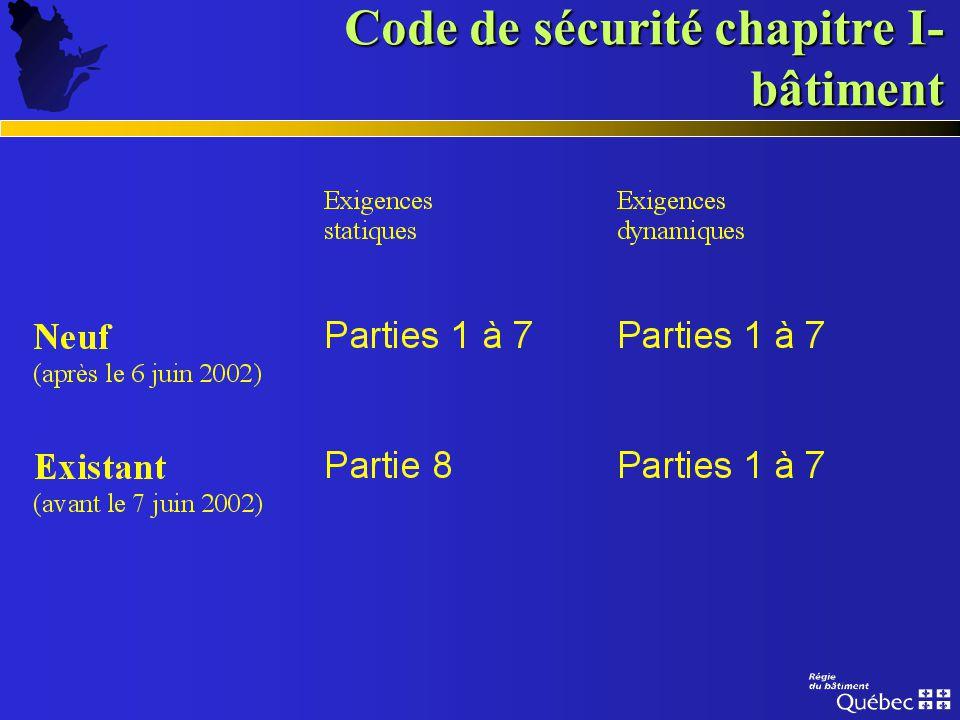 Code de sécurité chapitre I- bâtiment Le Code de sécurité est composé de: document de base : CNPI + modifications proposées par le CNRC pour 2005 + ha