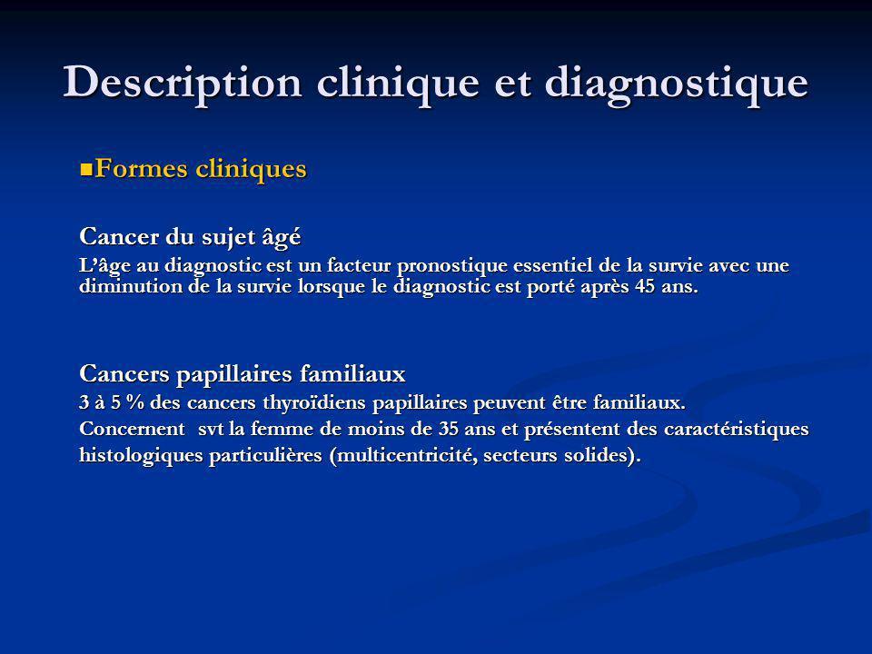 Formes cliniques Formes cliniques Cancer du sujet âgé Lâge au diagnostic est un facteur pronostique essentiel de la survie avec une diminution de la s