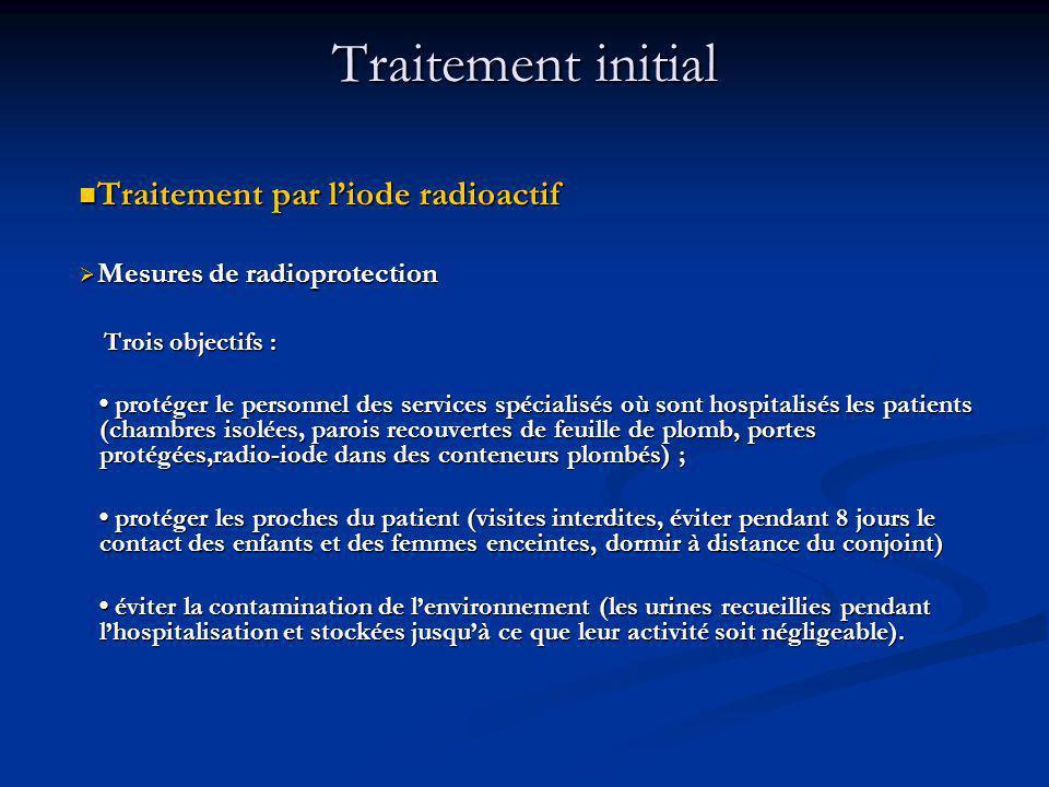 Traitement par liode radioactif Traitement par liode radioactif Mesures de radioprotection Mesures de radioprotection Trois objectifs : Trois objectif