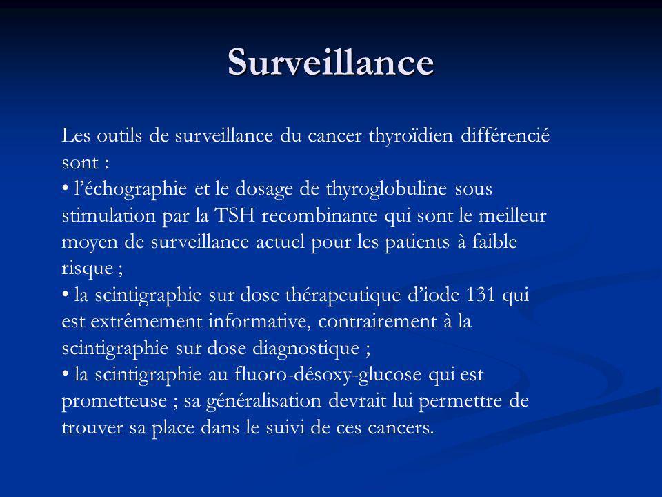 Surveillance Les outils de surveillance du cancer thyroïdien différencié sont : léchographie et le dosage de thyroglobuline sous stimulation par la TS
