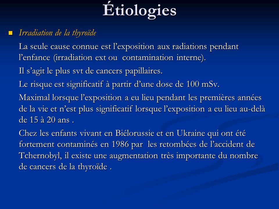 Étiologies Autres facteurs dont le rôle causal na pas été clairement établi Autres facteurs dont le rôle causal na pas été clairement établi Apport iodé ne modifie pas le risque global de cancer de la thyroïde, mais les cancers folliculaires sont plus fréquents dans les zones de carence en iode.