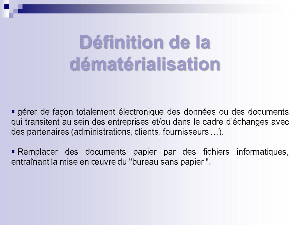 Définition de la dématérialisation gérer de façon totalement électronique des données ou des documents qui transitent au sein des entreprises et/ou dans le cadre déchanges avec des partenaires (administrations, clients, fournisseurs …).