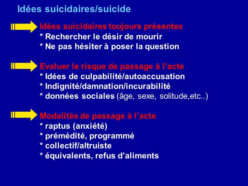 Idées suicidaires/suicide Idées suicidaires toujours présentes * Rechercher le désir de mourir * Ne pas hésiter à poser la question Evaluer le risque