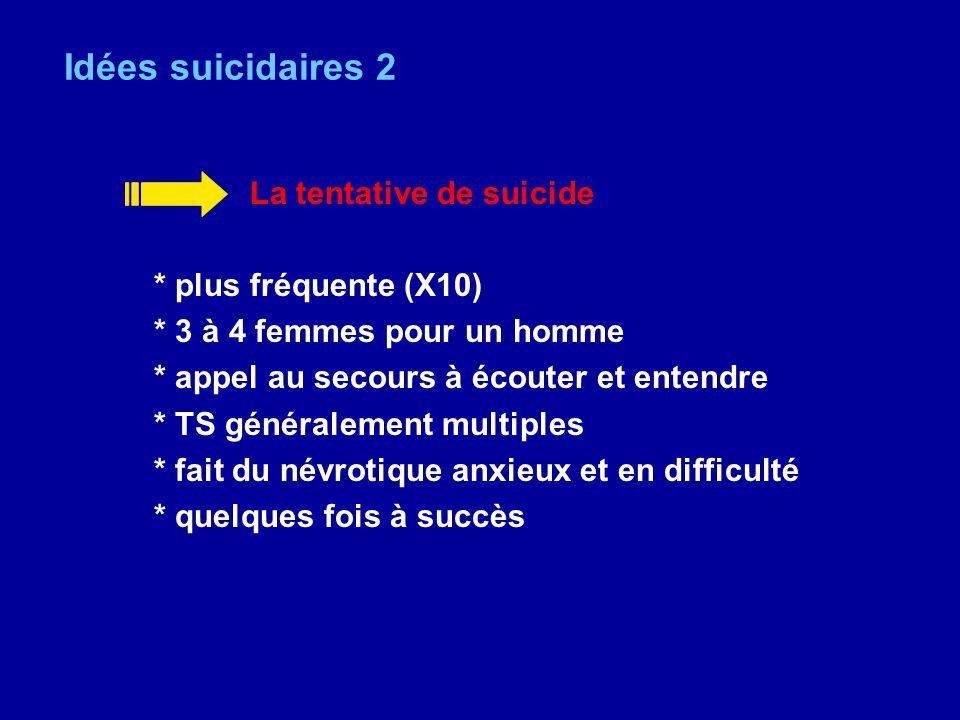 Idées suicidaires 2 La tentative de suicide * plus fréquente (X10) * 3 à 4 femmes pour un homme * appel au secours à écouter et entendre * TS générale