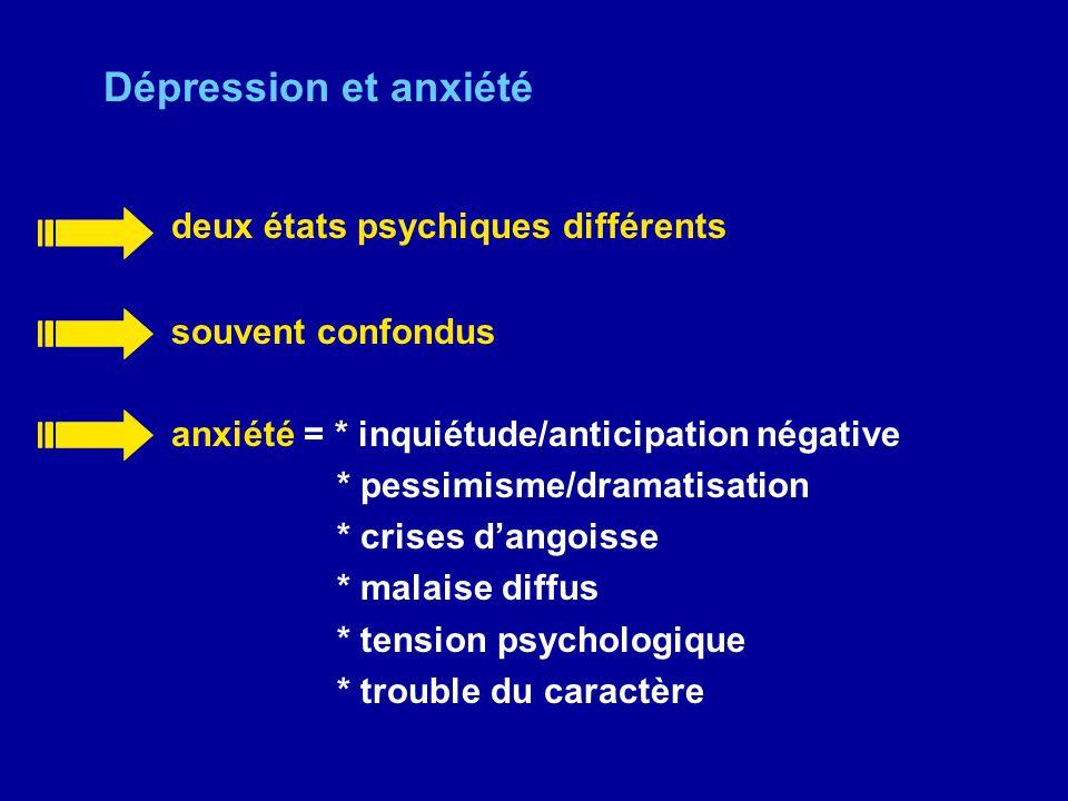 Dépression et anxiété deux états psychiques différents souvent confondus anxiété = * inquiétude/anticipation négative * pessimisme/dramatisation * cri