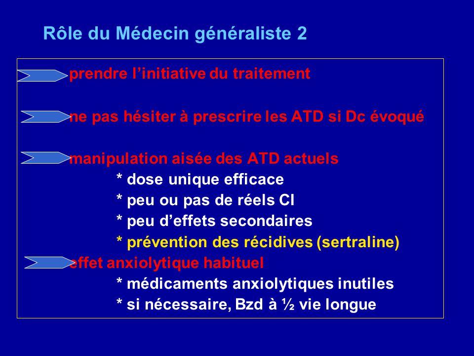 Rôle du Médecin généraliste 2 prendre linitiative du traitement ne pas hésiter à prescrire les ATD si Dc évoqué manipulation aisée des ATD actuels * d