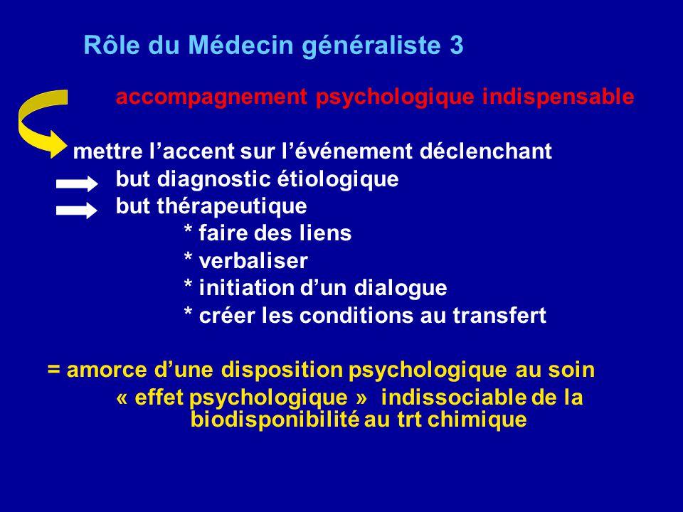 Rôle du Médecin généraliste 3 accompagnement psychologique indispensable mettre laccent sur lévénement déclenchant but diagnostic étiologique but thér