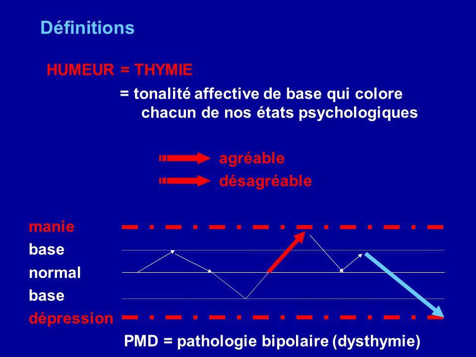 Définitions HUMEUR = THYMIE = tonalité affective de base qui colore chacun de nos états psychologiques agréable désagréable manie base normal base dép