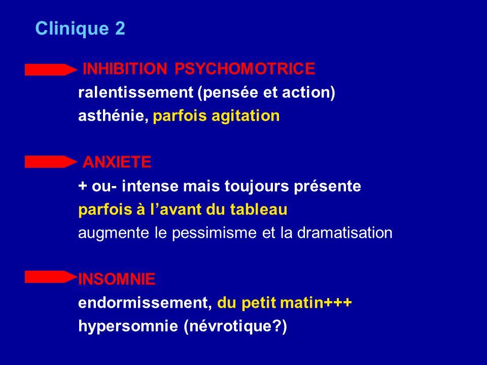 Clinique 2 INHIBITION PSYCHOMOTRICE ralentissement (pensée et action) asthénie, parfois agitation ANXIETE + ou- intense mais toujours présente parfois