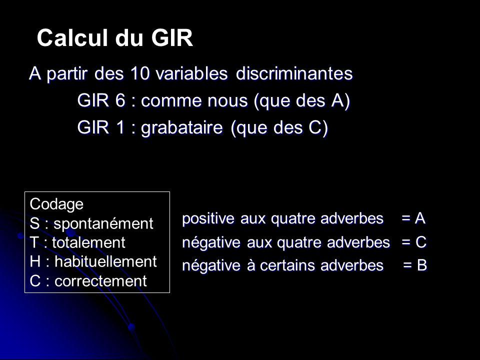 Calcul du GIR A partir des 10 variables discriminantes GIR 6 : comme nous (que des A) GIR 1 : grabataire (que des C) positive aux quatre adverbes = A
