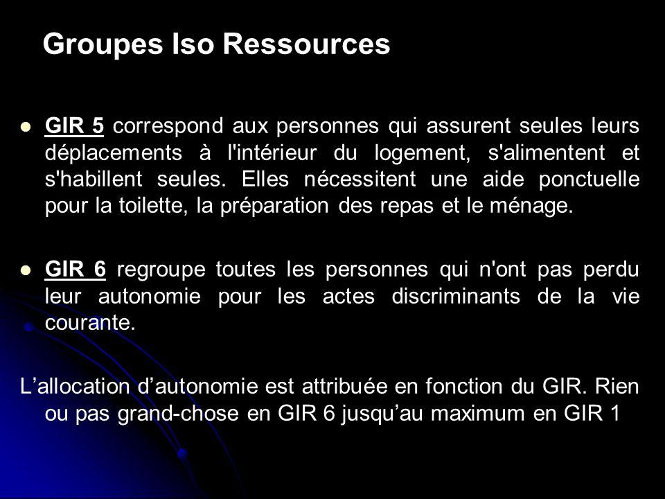 Groupes Iso Ressources GIR 5 correspond aux personnes qui assurent seules leurs déplacements à l'intérieur du logement, s'alimentent et s'habillent se