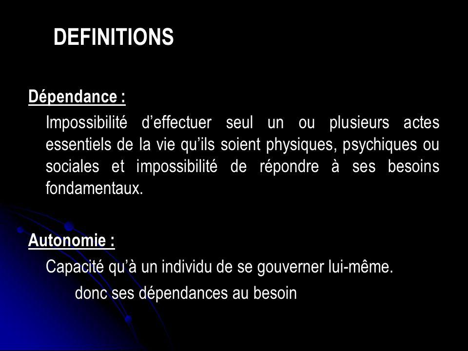 DEFINITIONS Dépendance : Impossibilité deffectuer seul un ou plusieurs actes essentiels de la vie quils soient physiques, psychiques ou sociales et im