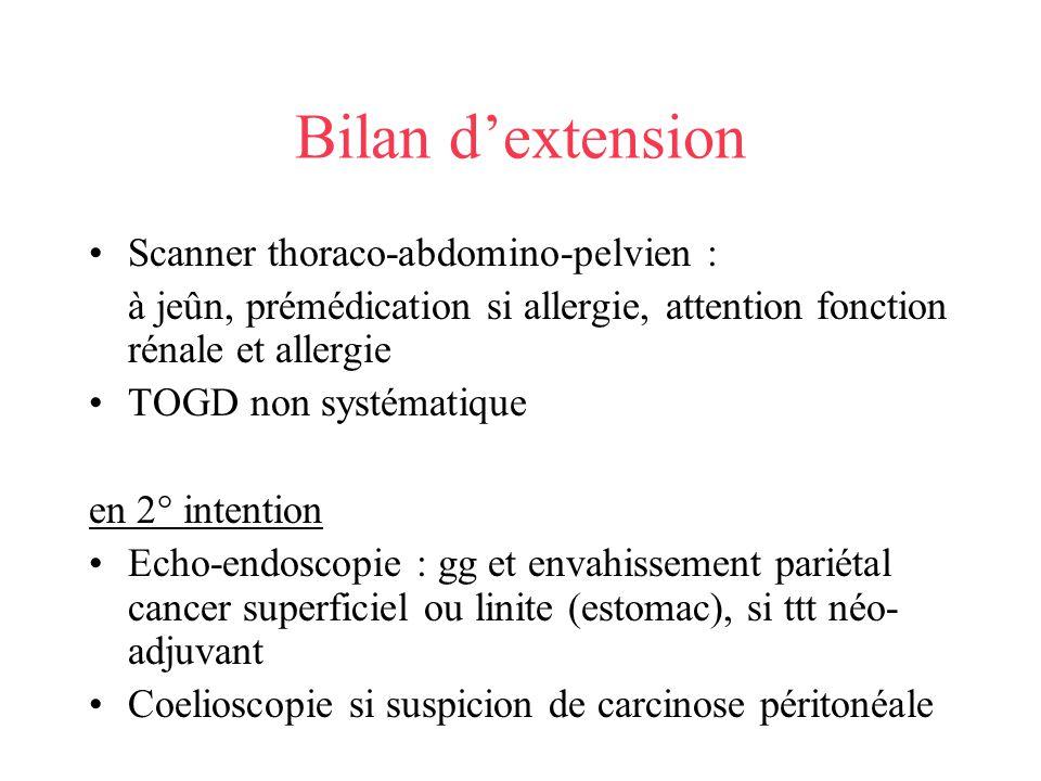 Bilan dextension Scanner thoraco-abdomino-pelvien : à jeûn, prémédication si allergie, attention fonction rénale et allergie TOGD non systématique en