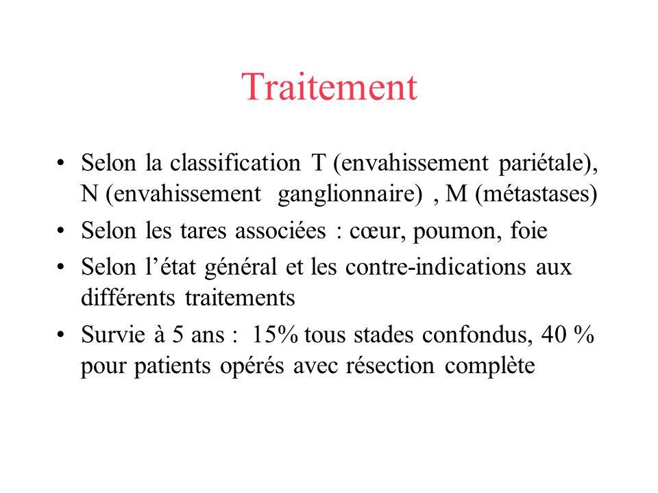 Traitement Selon la classification T (envahissement pariétale), N (envahissement ganglionnaire), M (métastases) Selon les tares associées : cœur, poum