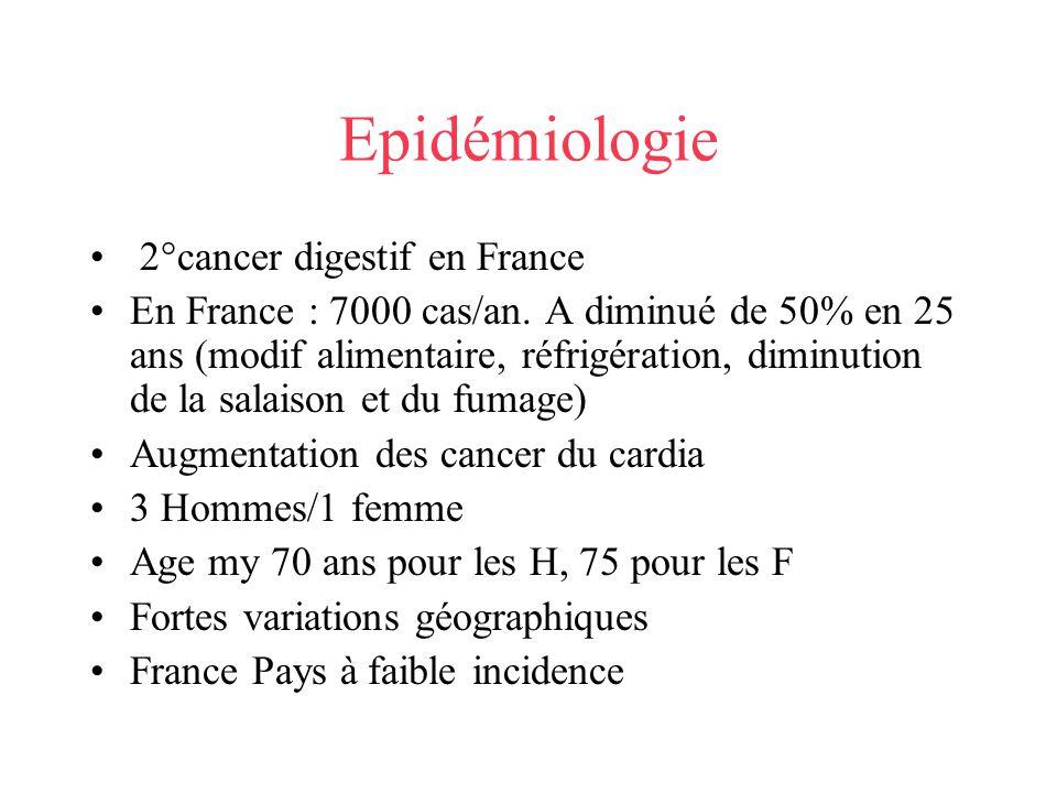 Epidémiologie 2°cancer digestif en France En France : 7000 cas/an. A diminué de 50% en 25 ans (modif alimentaire, réfrigération, diminution de la sala