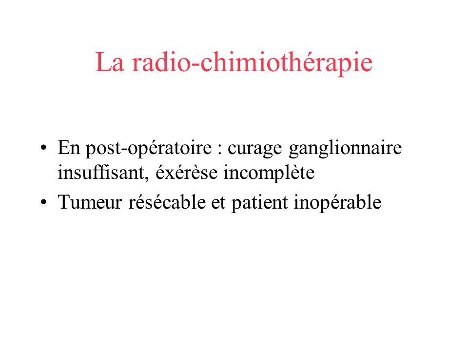 La radio-chimiothérapie En post-opératoire : curage ganglionnaire insuffisant, éxérèse incomplète Tumeur résécable et patient inopérable