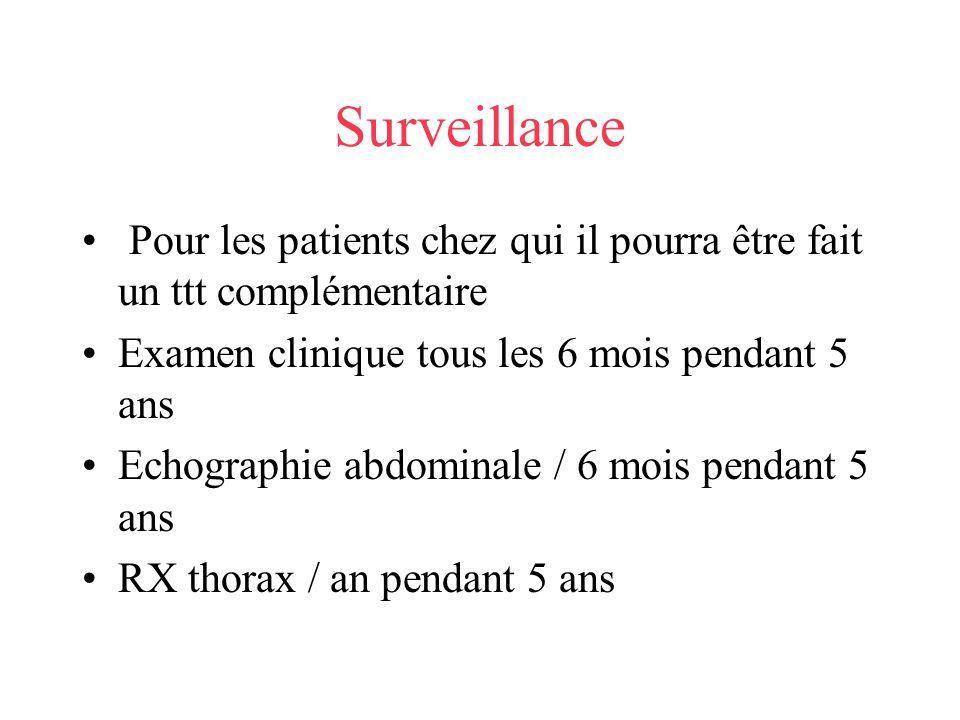 Surveillance Pour les patients chez qui il pourra être fait un ttt complémentaire Examen clinique tous les 6 mois pendant 5 ans Echographie abdominale