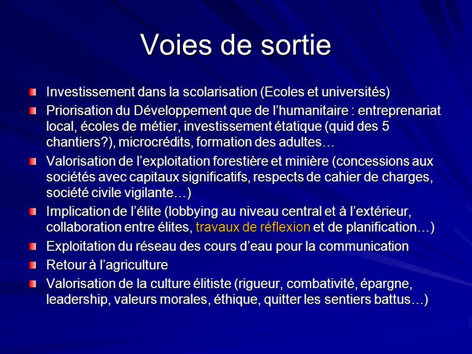 Voies de sortie Investissement dans la scolarisation (Ecoles et universités) Priorisation du Développement que de lhumanitaire : entreprenariat local,