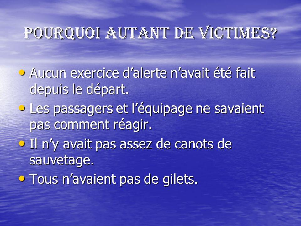 Victimes et rescapés Catégories de personnes Nombre de morts Nombre de survivants Voyageurs de 1ère classe 130199 Voyageurs de2ème classe 166119 Voyag