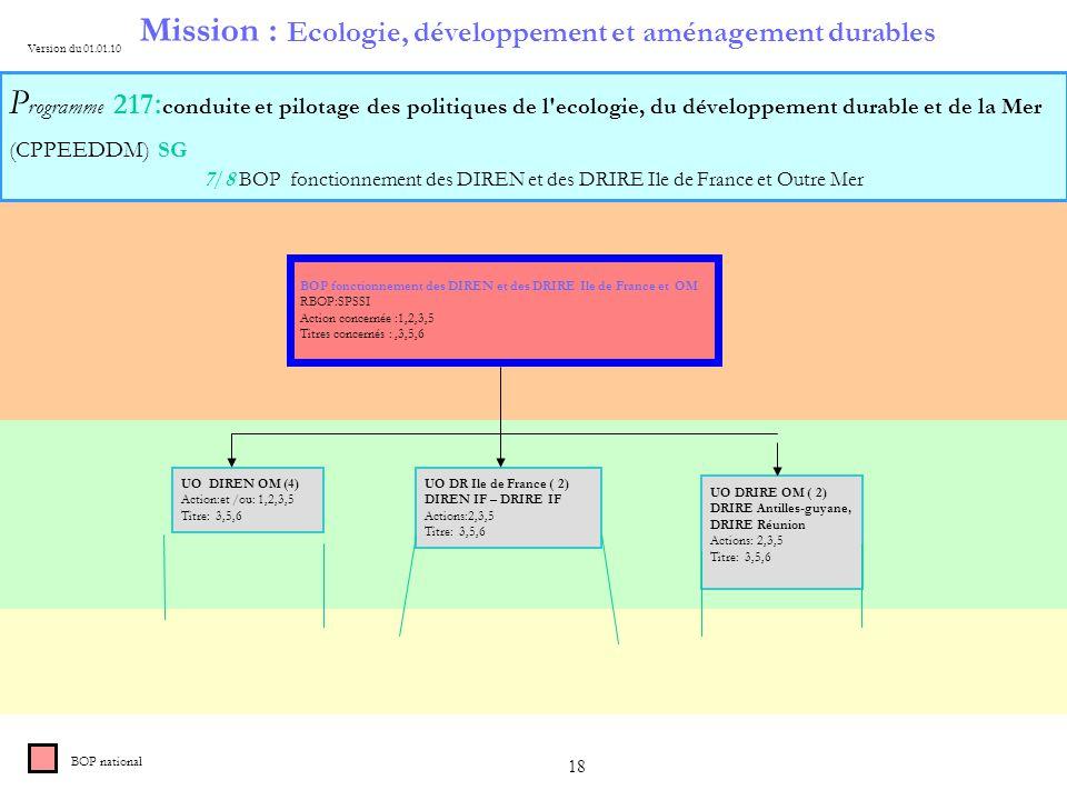 18 Mission : Ecologie, développement et aménagement durables P rogramme 217 : conduite et pilotage des politiques de l ecologie, du développement durable et de la Mer (CPPEEDDM) SG 7/8 BOP fonctionnement des DIREN et des DRIRE Ile de France et Outre Mer BOP national Version du 01.01.10 BOP fonctionnement des DIREN et des DRIRE Ile de France et OM RBOP:SPSSI Action concernée :1,2,3,5 Titres concernés :,3,5,6 UO DRIRE OM ( 2) DRIRE Antilles-guyane, DRIRE Réunion Actions: 2,3,5 Titre: 3,5,6 UO DR Ile de France ( 2) DIREN IF – DRIRE IF Actions:2,3,5 Titre: 3,5,6 UO DIREN OM (4) Action:et /ou: 1,2,3,5 Titre: 3,5,6