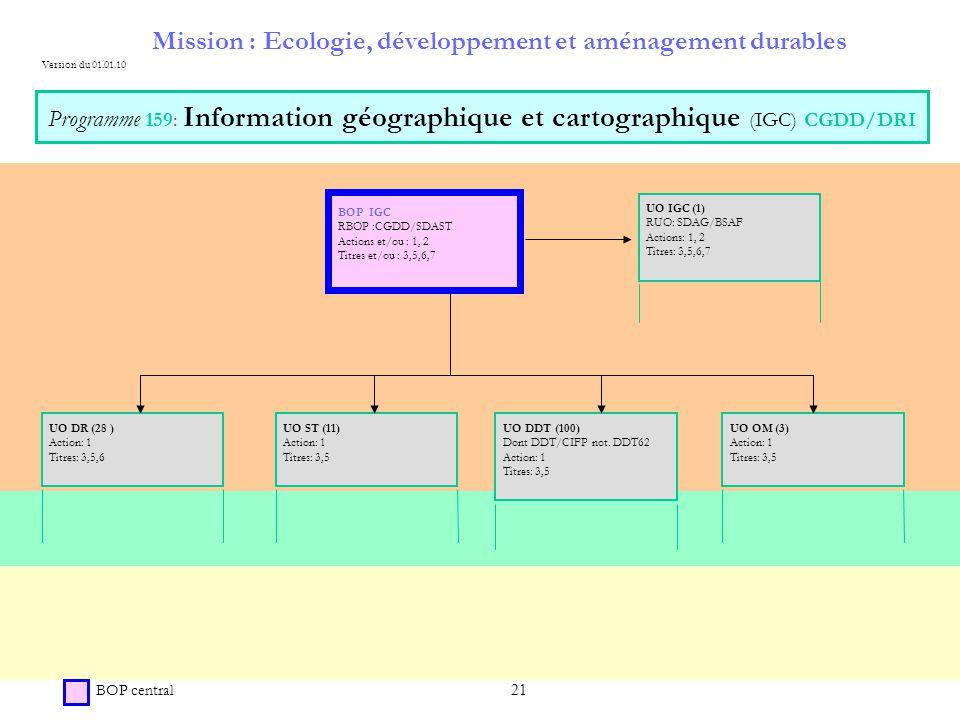 21 Mission : Ecologie, développement et aménagement durables Programme 159: Information géographique et cartographique (IGC) CGDD/DRI BOP central BOP IGC RBOP :CGDD/SDAST Actions et/ou : 1, 2 Titres et/ou : 3,5,6,7 Version du 01.01.10 UO IGC (1) RUO: SDAG/BSAF Actions: 1, 2 Titres: 3,5,6,7 UO OM (3) Action: 1 Titres: 3,5 UO DDT (100) Dont DDT/CIFP not.