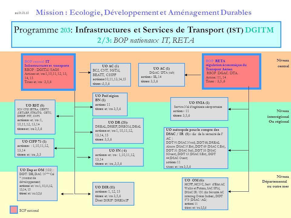 4 Niveau Départemental ou outre mer Niveau central Niveau régional Niveau interrégional Ou régional Mission : Ecologie, Développement et Aménagement Durables BOP national Programme 203 : Infrastructures et Services de Transport (IST) DGITM 3/3: BOP régionaux IT BOP régional IT (28) RBOP: DREAL ou DRE Actions et/ou : 1,10,11,13,14,15 Titres et/ou : 3,5,6 au 01.01.10 BOP régional UO Dep et OM (100): DDT/DE, dont DDE/CIFP actions: et/ou 10,11, 13,14,15 titres: et/ou 3,5,6 UO DR(28): DREAL/DREIAIF/DEAL /DE actions: 1,10,11,13,14,15 titres: et/ou 3,5,6 UO InterReg: (14) : CETE, SN, CIFP/75 actions:et/ou 10,11,13,14,15 titres: et/ou 3,5,6 7+6+1 UO DIR (11) actions: 13 titres: 3,5