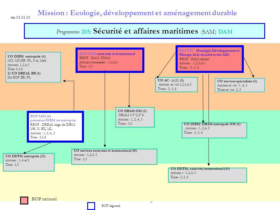 5 Mission : Ecologie, développement et aménagement durable Programme 205: Sécurité et affaires maritimes (SAM) DAM BOP OME outre mer et international RBOP : DAM/SDAM Actions concernées : 1,2,4,5 Titre : 3,5 BOP national UO DDTM métropole (21) Actions : 1, 4 et 5 Titre : 3,5 UO services outre mer et international (10) Actions : 1,2,4, 5 Titre : 3,5 BOP STC (Stratégie, Développement et Pilotage de la sécurité et des AM) RBOP : DAM adjoint Actions : 1,2,3,4,5 Titres : 3, 5, 6 UO AC : AM2, (1) Actions :et/ou 1,2,3,4,5 Titres : 3, 5, 6 UO DDTM, SAM OM, international (35) Actions s : 1,2,4, 5 Titres 3, 5, 6 BOP SAM (4) périmètre DIRM de métropole RBOP : DREAL siège de DIRM LH, N, BX, ML Actions : 1, 2, 4, 5 Titre : 3,5,6 UO services spécialisés (4) Actions et/ou : 1,4, 5 Titres et/ou : 3, 5 UO DRAM OM (2) DRAM 4 972,974 Actions : 1, 2, 4, 5 Titres : 3,5 UO DIRM/DRAM métropole OM (6), Actions : 1, 2,4, 5 Titres : 3, 5, 6 BOP régional UO DIRM métropole (4) MO/MN,BR/PL, S-A, Med Actions: 1,2,4,5 Titre: 3,5,6 Et UO DREAL BR (1) Du BOP BR/PL A 01.01.08A 01.01.08 Au 01.01.10