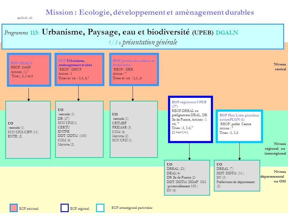 8 Niveau central Niveau départemental ou OM Niveau régional ou interrégional Mission : Ecologie, développement et amènagement durables BOP national BOP Urbanisme, aménagement et sites RBOP : DHUP Action :1 Titres et/ou : 3,5,6,7 Programme 113: Urbanisme, Paysage, eau et biodiversité (UPEB) DGALN 2/3: BOP nationaux BOP DGALN RBOP: SAGP Actions : 1,7 Titre :, 3, 5 et 6 UO AC (1) : SDAG/BCM Actions :1,7 Titres : 3, 5 et 6 UO SCN CP2I – CIFP (11) service : CETE,CIFP 75, DDT/CIFP Actions :1,7 Titres : 3,5 UO DDT/DDTM/DE (100) et COM (6) Mayotte (2) Action : 1 Titres : 3,5,6 976 (DAF, DE),DAFE NC, HCPF, 975 (DAF, DE), pref TAAF, pref Wallis et Futuna UO SCN CP2I,CERTU, (2),Action : 1 Titres et/ou : 3,5,6 au 01.01 10 UO COM (6) Mayotte (2) action 7 Titres et/ou:3,5,6 976 (DAF, DE), DAFE NC, HCPF, 975 (DAF, DE), pref TAAF, pref Wallis et Futuna UO DR (27) Action: 1 Titres et/ou: 3,5,6 DREAL/DEAL/DREIF UO Prémar (3) (29-50-83) Action:7 Titres et/ou: 3,5,6 UO CETMEF, SCN CP2I (2) Action:7 Titres: 3,5 UO AC (1) : SDAG/BAB Action :1 Titres : 3, 5, 6, 7 UO AC (1) : SDP/BAB Action :7 Titres : 3, 5 et 6 BOP gestion des milieux et biodiversité RBOP : DEB Action :7 Titres et/ou : 3,5,6 UO ENTE (2) Actions :1,7 Titres : 3,5