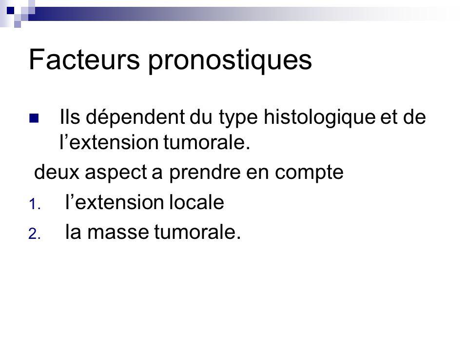 Facteurs pronostiques Ils dépendent du type histologique et de lextension tumorale. deux aspect a prendre en compte 1. lextension locale 2. la masse t