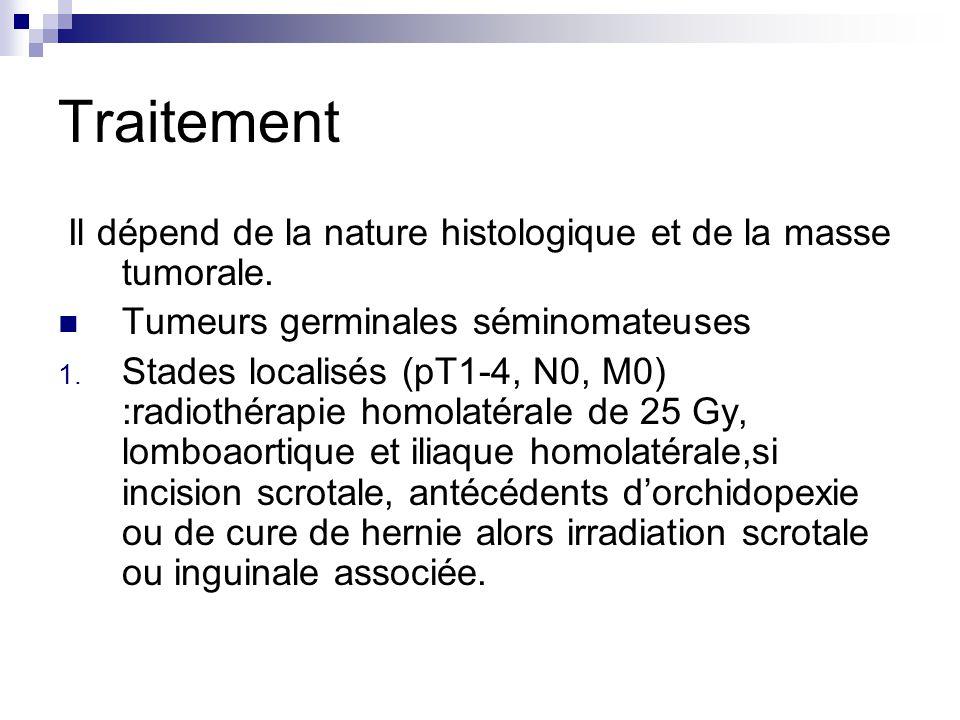 Traitement Il dépend de la nature histologique et de la masse tumorale. Tumeurs germinales séminomateuses 1. Stades localisés (pT1-4, N0, M0) :radioth