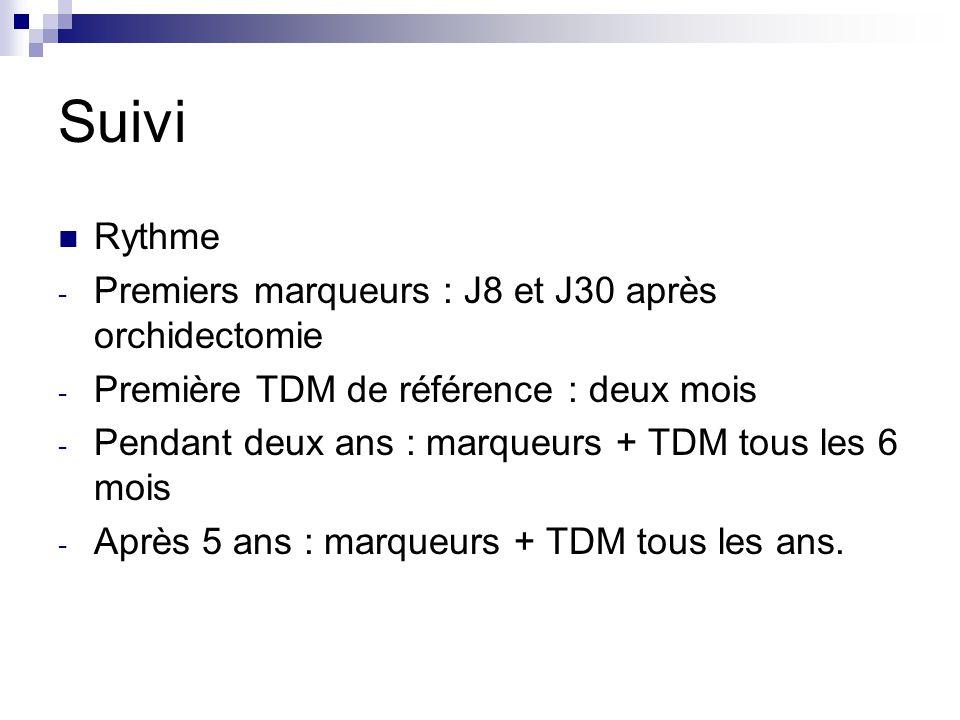Suivi Rythme - Premiers marqueurs : J8 et J30 après orchidectomie - Première TDM de référence : deux mois - Pendant deux ans : marqueurs + TDM tous le