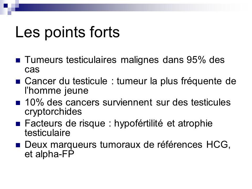 Les points forts Tumeurs testiculaires malignes dans 95% des cas Cancer du testicule : tumeur la plus fréquente de lhomme jeune 10% des cancers survie
