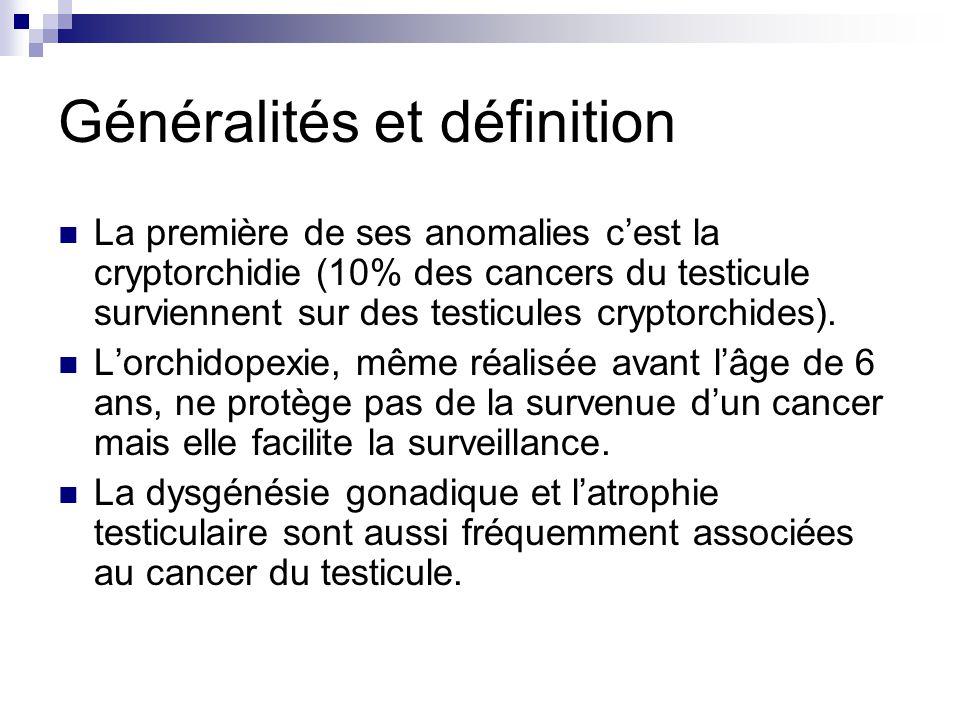 Généralités et définition La première de ses anomalies cest la cryptorchidie (10% des cancers du testicule surviennent sur des testicules cryptorchide