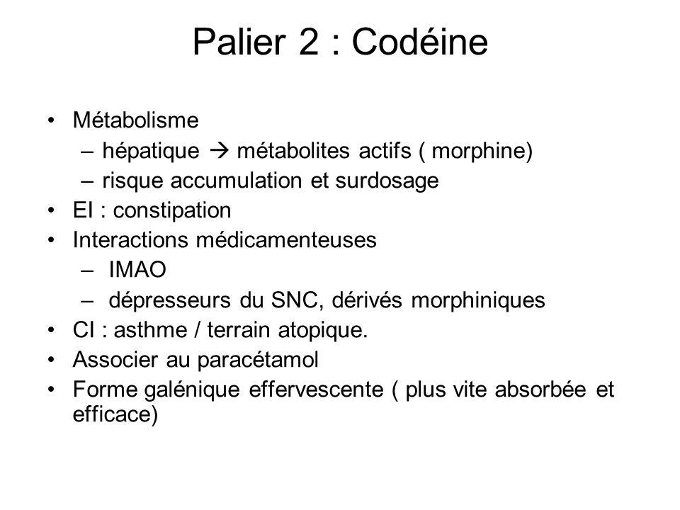 Palier 2 : Codéine Métabolisme –hépatique métabolites actifs ( morphine) –risque accumulation et surdosage EI : constipation Interactions médicamenteuses – IMAO – dépresseurs du SNC, dérivés morphiniques CI : asthme / terrain atopique.