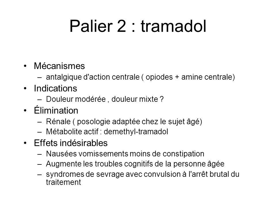 Palier 2 : tramadol Mécanismes –antalgique d action centrale ( opiodes + amine centrale) Indications –Douleur modérée, douleur mixte .