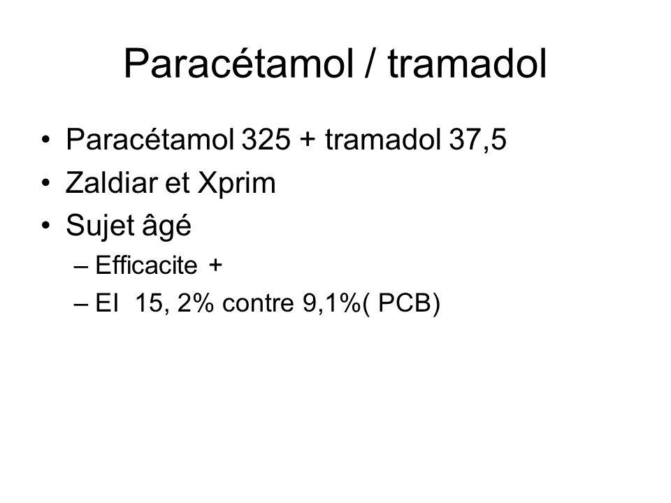 Paracétamol / tramadol Paracétamol 325 + tramadol 37,5 Zaldiar et Xprim Sujet âgé –Efficacite + –EI 15, 2% contre 9,1%( PCB)