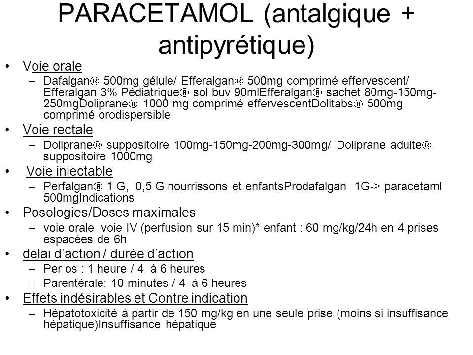 PARACETAMOL (antalgique + antipyrétique) Voie orale –Dafalgan 500mg gélule/ Efferalgan 500mg comprimé effervescent/ Efferalgan 3% Pédiatrique sol buv 90mlEfferalgan sachet 80mg-150mg- 250mgDoliprane 1000 mg comprimé effervescentDolitabs 500mg comprimé orodispersible Voie rectale –Doliprane suppositoire 100mg-150mg-200mg-300mg/ Doliprane adulte suppositoire 1000mg Voie injectable –Perfalgan 1 G, 0,5 G nourrissons et enfantsProdafalgan 1G-> paracetaml 500mgIndications Posologies/Doses maximales –voie orale voie IV (perfusion sur 15 min)* enfant : 60 mg/kg/24h en 4 prises espacées de 6h délai daction / durée daction –Per os : 1 heure / 4 à 6 heures –Parentérale: 10 minutes / 4 à 6 heures Effets indésirables et Contre indication –Hépatotoxicité à partir de 150 mg/kg en une seule prise (moins si insuffisance hépatique)Insuffisance hépatique