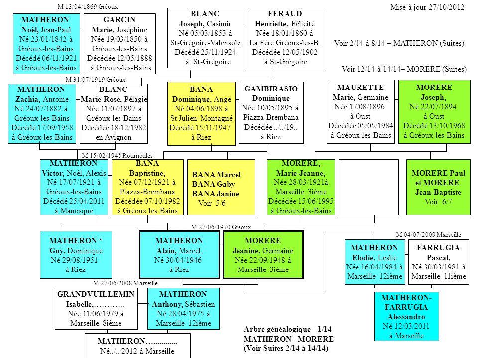 Arbre généalogique 2/14 MATHERON (Suite) MATHERON Noel, Jean-Paul Né 23/01/1842 à Gréoux-les-Bains Décédé 06/11/1921 à Gréoux les Bains GARCIN Marie, Josephine Née 19/03/1850 à Gréoux les Bains Décédée 12/05/1888 à Gréoux les Bains MATHERON Jean-Paul, ……..