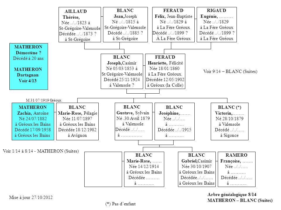 Arbre généalogique 8/14 MATHERON – BLANC (Suites) MATHERON Zachia, Antoine Né 24/07/1882 à Gréoux les Bains Décédé 17/09/1958 à Gréoux les Bains BLANC