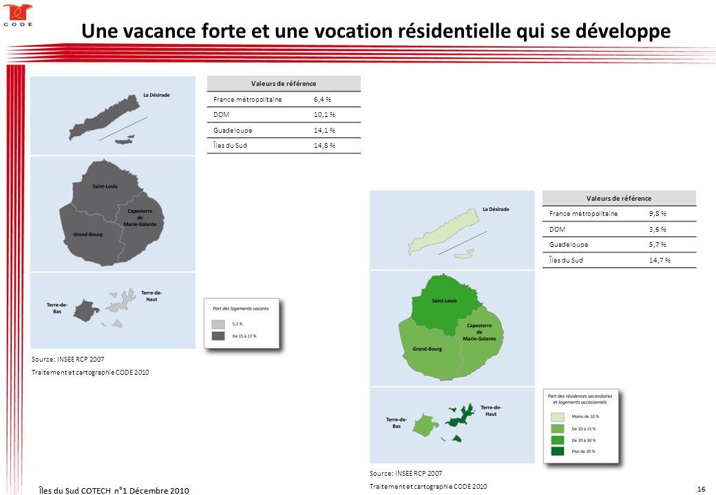 Îles du Sud COTECH n°1 Décembre 2010 16 Îles du Sud COTECH n°1 Décembre 2010 16 Valeurs de référence France métropolitaine 6,4 % DOM 10,1 % Guadeloupe 14,1 % Îles du Sud 14,8 % Valeurs de référence France métropolitaine 9,8 % DOM 3,6 % Guadeloupe 5,7 % Îles du Sud 14,7 % Une vacance forte et une vocation résidentielle qui se développe Source: INSEE RCP 2007 Traitement et cartographie CODE 2010 Source: INSEE RCP 2007 Traitement et cartographie CODE 2010