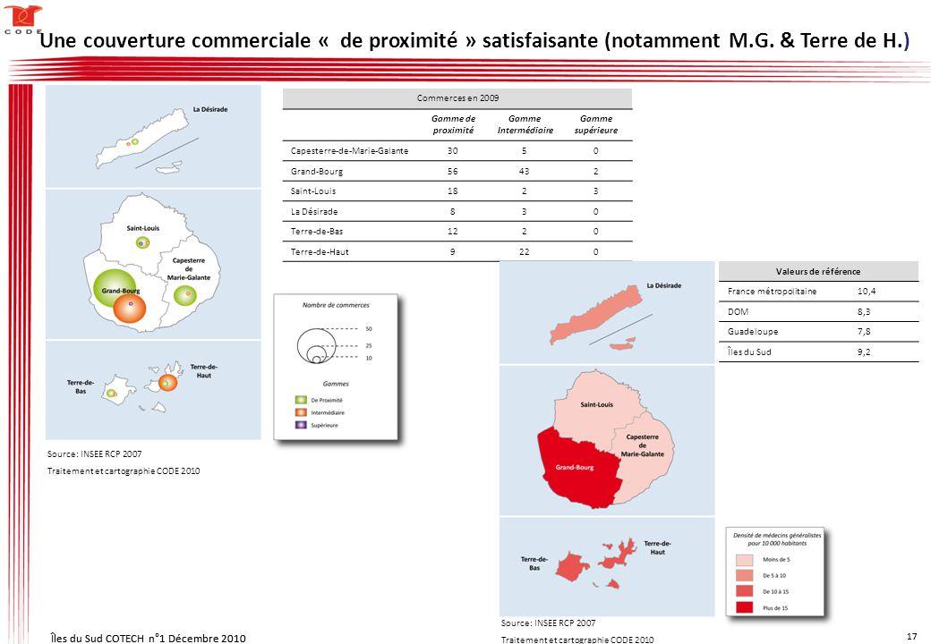 Îles du Sud COTECH n°1 Décembre 2010 17 Îles du Sud COTECH n°1 Décembre 2010 17 Commerces en 2009 Gamme de proximité Gamme Intermédiaire Gamme supérieure Capesterre-de-Marie-Galante3050 Grand-Bourg56432 Saint-Louis1823 La Désirade830 Terre-de-Bas1220 Terre-de-Haut9220 Valeurs de référence France métropolitaine 10,4 DOM 8,3 Guadeloupe 7,8 Îles du Sud 9,2 Une couverture commerciale « de proximité » satisfaisante (notamment M.G.