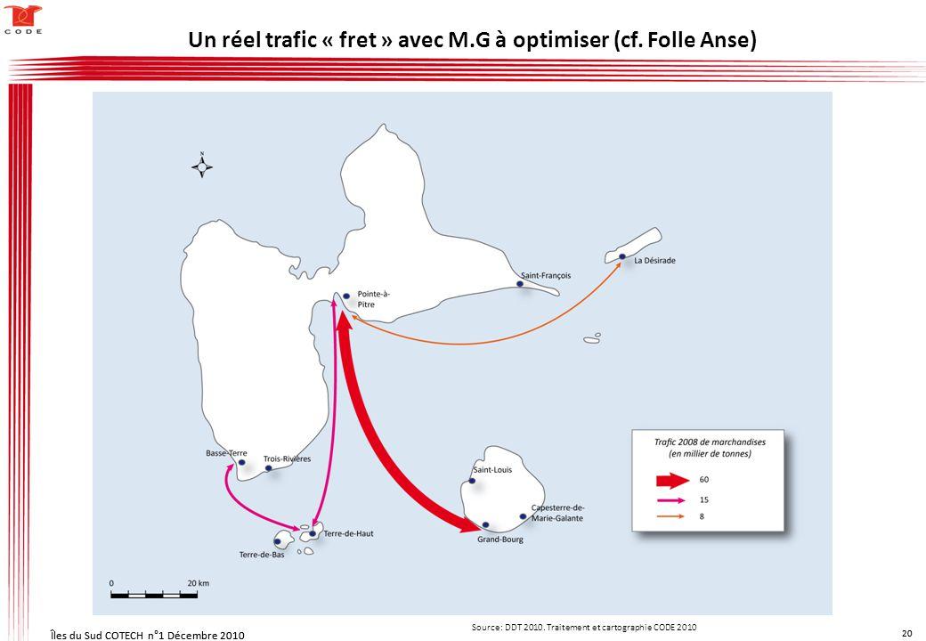 Îles du Sud COTECH n°1 Décembre 2010 20 Îles du Sud COTECH n°1 Décembre 2010 20 Un réel trafic « fret » avec M.G à optimiser (cf.
