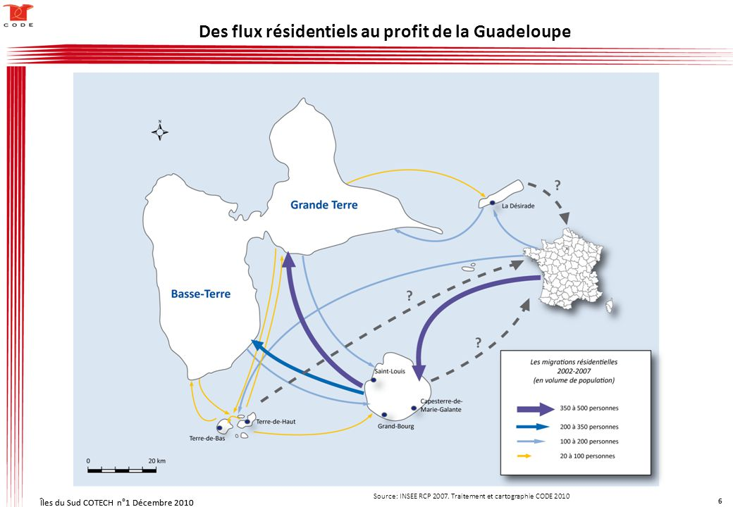 Îles du Sud COTECH n°1 Décembre 2010 6 6 Des flux résidentiels au profit de la Guadeloupe Source: INSEE RCP 2007.