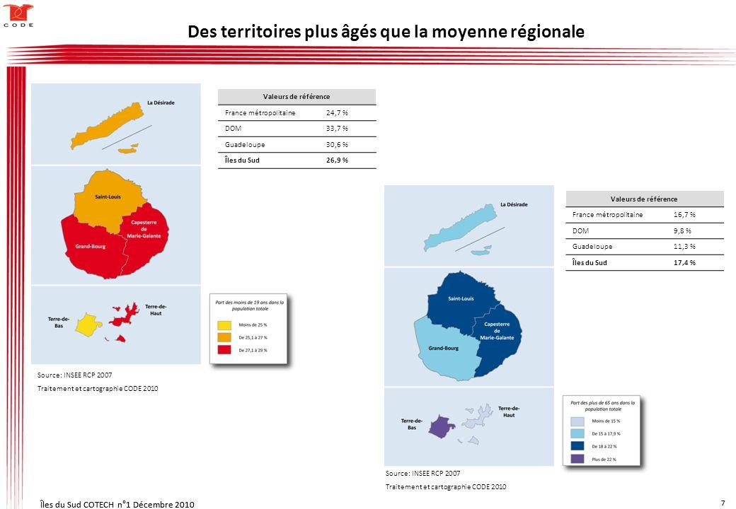 Îles du Sud COTECH n°1 Décembre 2010 18 Îles du Sud COTECH n°1 Décembre 2010 18 Taux de couverture en équipements de proximité Grand-Bourg100,0% Terre-de-Haut83,3% Capesterre-de-Marie-Galante79,2% Saint-Louis79,2% La Désirade62,5% Terre-de-Bas58,3% Taux de couverture en équipements intermédiaires Grand-Bourg72,4% Terre-de-Haut34,5% Capesterre-de-Marie-Galante24,1% Saint-Louis20,7% La Désirade13,8% Terre-de-Bas13,8% Taux de couverture en équipements supérieurs Grand-Bourg38,9% Saint-Louis13,9% Terre-de-Bas8,3% Capesterre-de-Marie-Galante5,6% La Désirade5,6% Terre-de-Haut2,8% Des taux de couverture /équipements inégalement répartis Source: INSEE RCP 2007 Traitement et cartographie CODE 2010